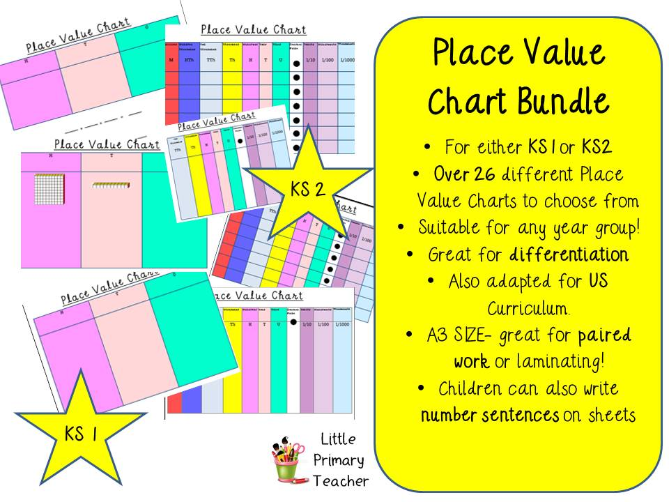 Place Value Charts Bundle KS1 & KS2