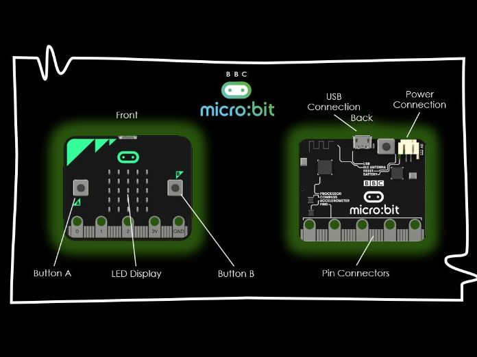 Thinking About Micro:bits and the IOT.