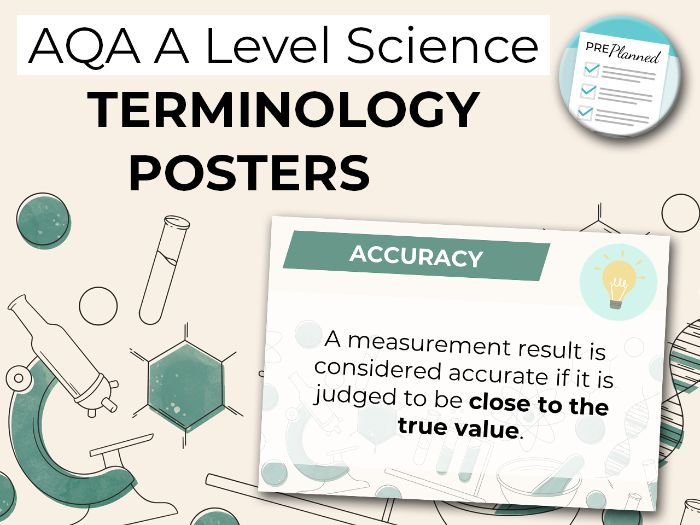 AQA A Level Science Terminology Posters