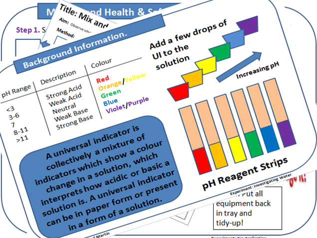 pH Activities