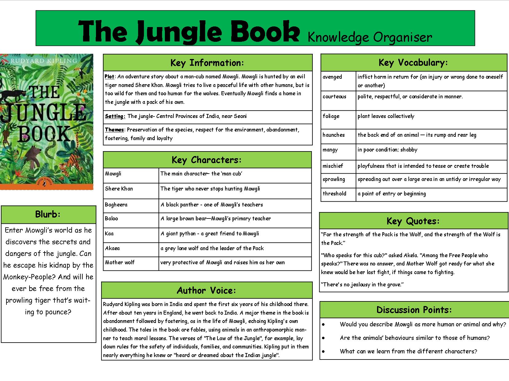 The Jungle Book Knowledge Organiser