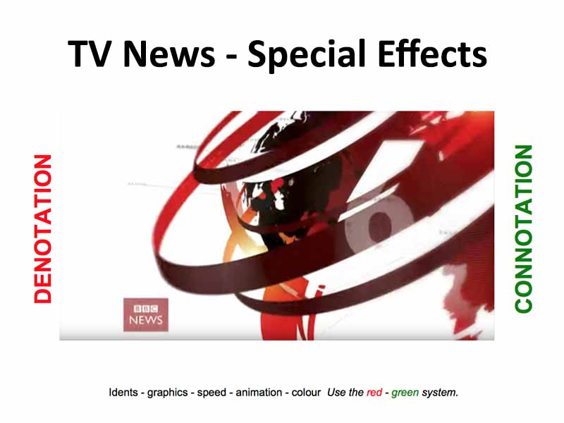 TV News analysis - special effects - WJEC Media 2018 exam