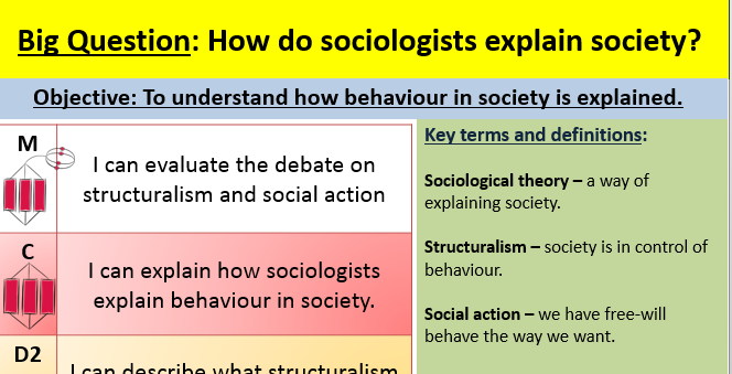 Introduction to sociological theory lesson