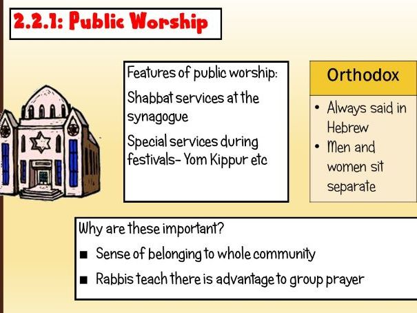 GCSE Religious Studies: Judaism Revision (2.2 Practices)