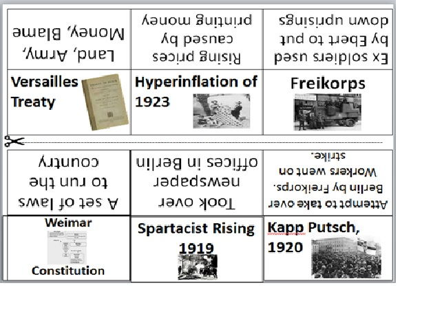 Germany 1918-45 Revision Flashcards