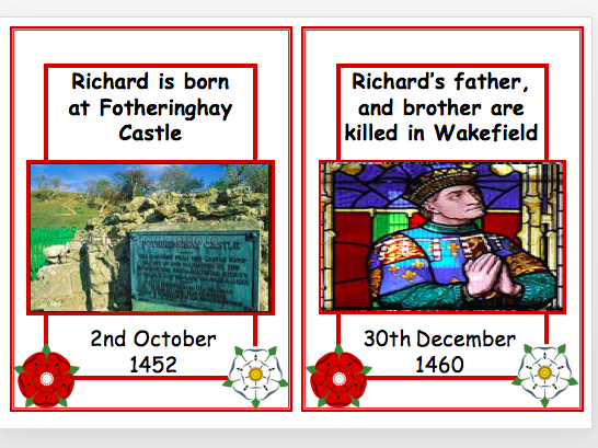 Richard III Timeline Cards