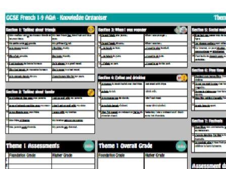 GCSE French 1-9 Knowledge Organiser - Theme 1
