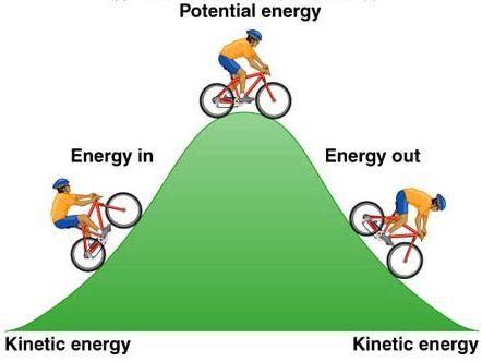 Full Unit 7I - Energy