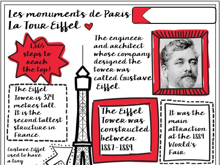 French Doodle Video: Eiffel Tower (European Day of Languages activity)