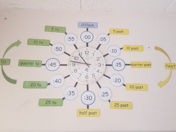Clock Wall Display.