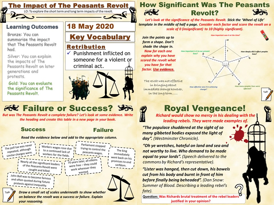 Power & The People: The Impact of The Peasants Revolt