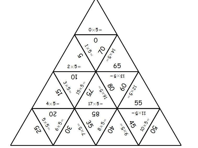 Five Times Table Tarsia Puzzle (5x KS1)