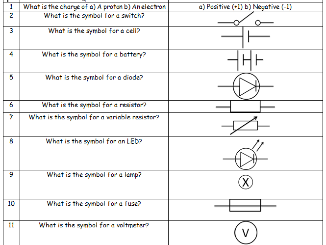 Aqa Gcse P2 Physics Revision Questions By Etherich31 Teaching