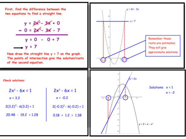 Solving Equations - Intersection Method. (notebook)