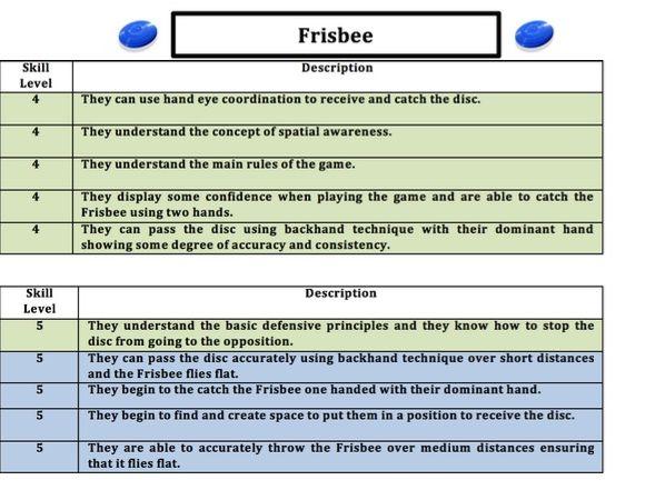 Frisbee Skill Descriptor (Year 7-11)