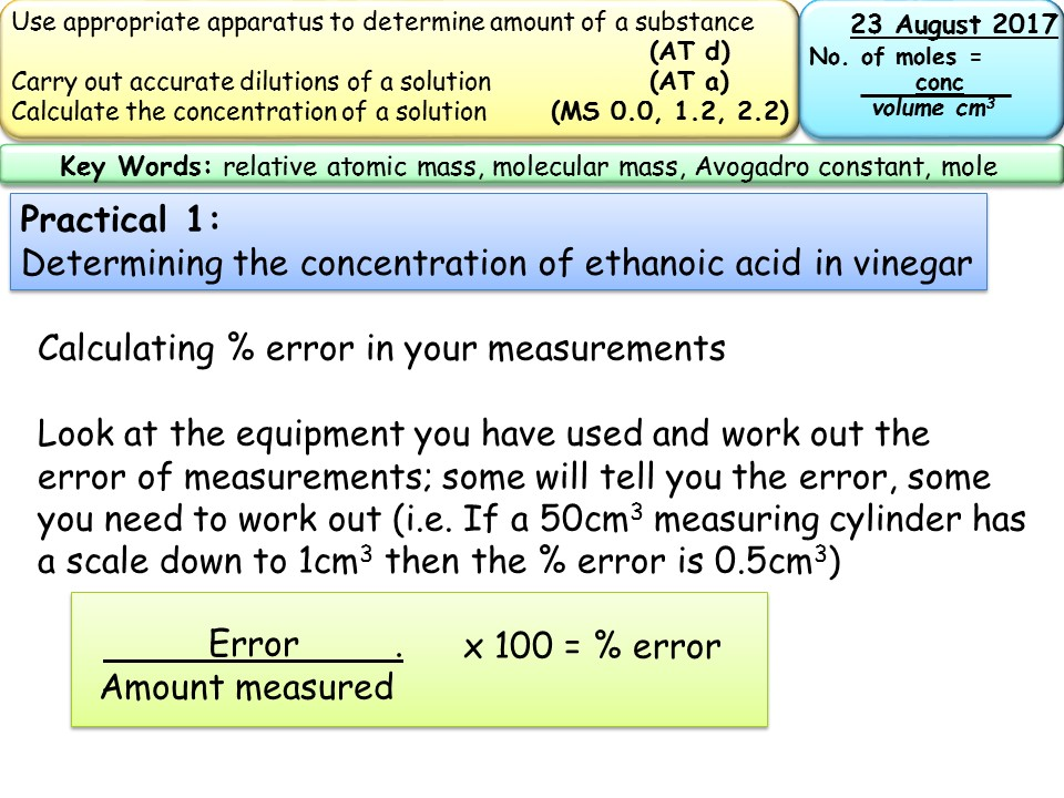 New AQA AS Determining the concentration of a solution
