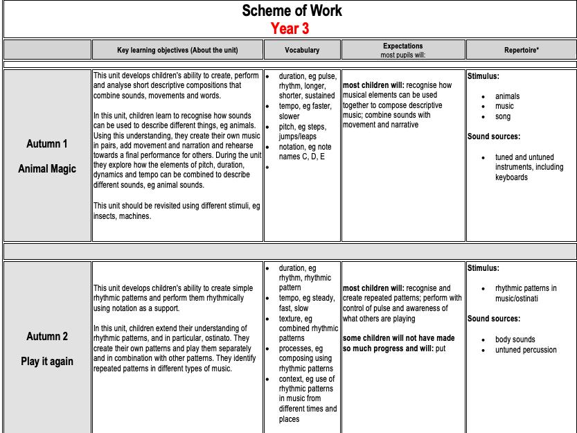 KS2 Music Scheme of Work overview