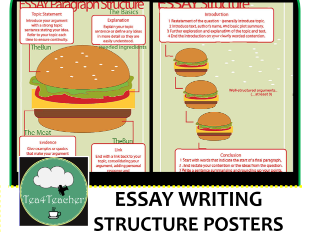2 x Essay Structure Posters – Burger Style  - for English & other academic subjects