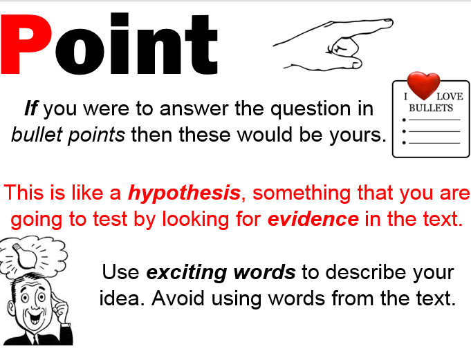 Literature analysis paragraph guide posters
