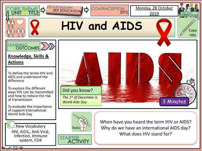 HIV + AIDS Sexual Health