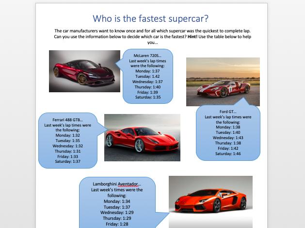 Supercar Mode, Median, Mean and Range