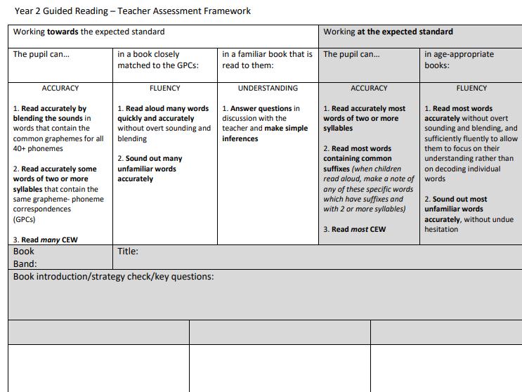 Year 2 Guided Reading TAF Sheet