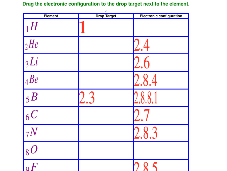 Drag and drop electronic configuration