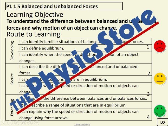 KS3 Physics P1 1 5 Balanced and Unbalanced Forces PowerPoint Presentation