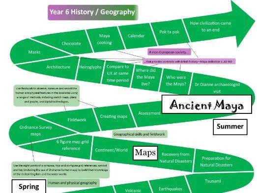 Medium term History/Geography plan