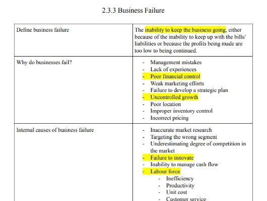 Edexcel Alevel Business Theme 2 revision notes and equations