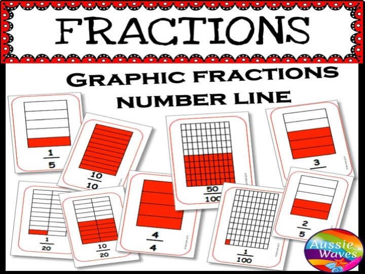 Printable Fractions Number Line Cards with Images. Math Centre Matching Activity