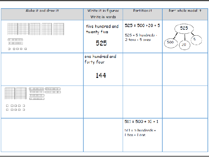 Place Value 3 digit numbers