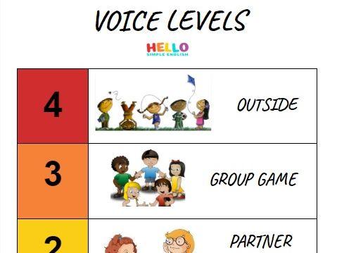 Hello Simple Voice Level Chart