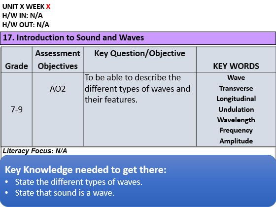 KS3: Introduction to Sound and Waves