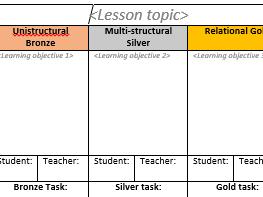 KS3 Lesson Mark Sheet