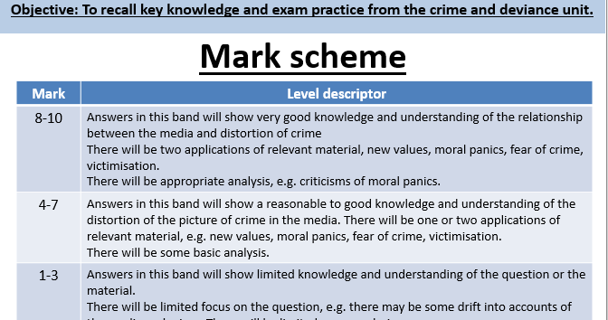Media and crime revision PowerPoint