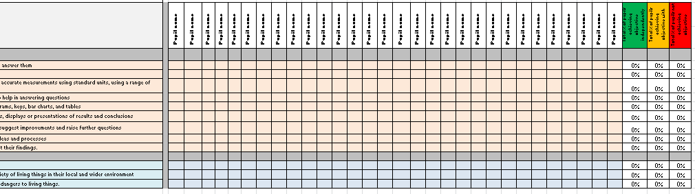 Science Key Objectives Assessment Grids Years 1 - 6