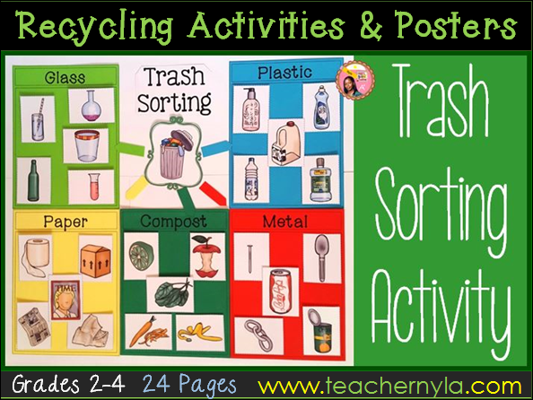E Waste Recycling Poster