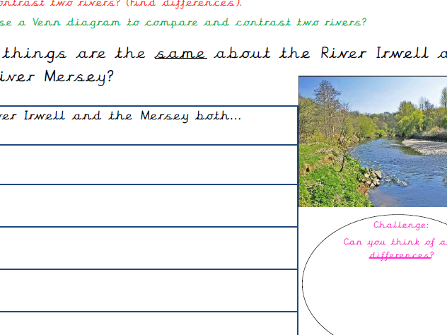 KS1 Geography/Rivers Comparing the Irwell and the Mersey