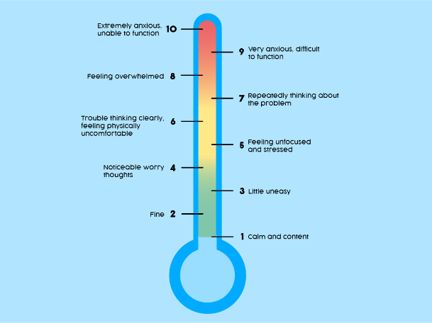 Anxiety thermometer