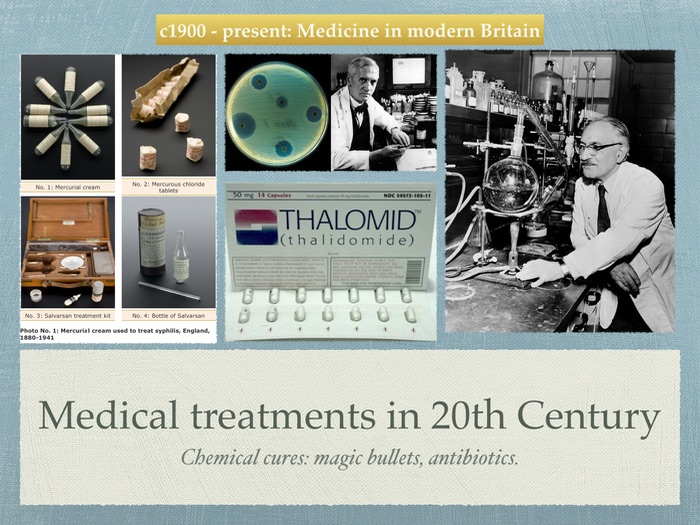 GCSE History of Medicine. 20th Century. Medical Treatments.