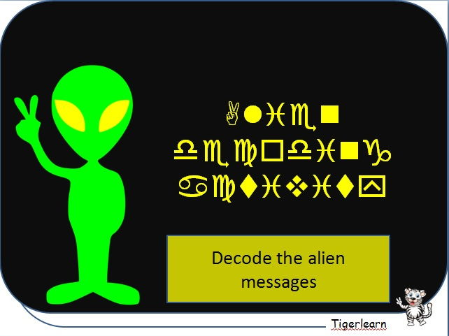Alien message decoding - 3 activities