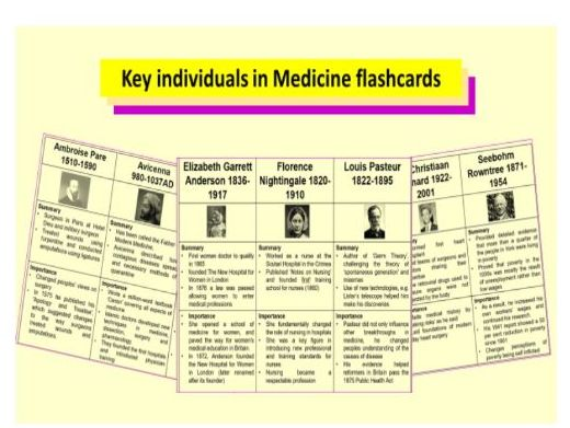GCSE History 9-1 Medicine Revision Flash Cards