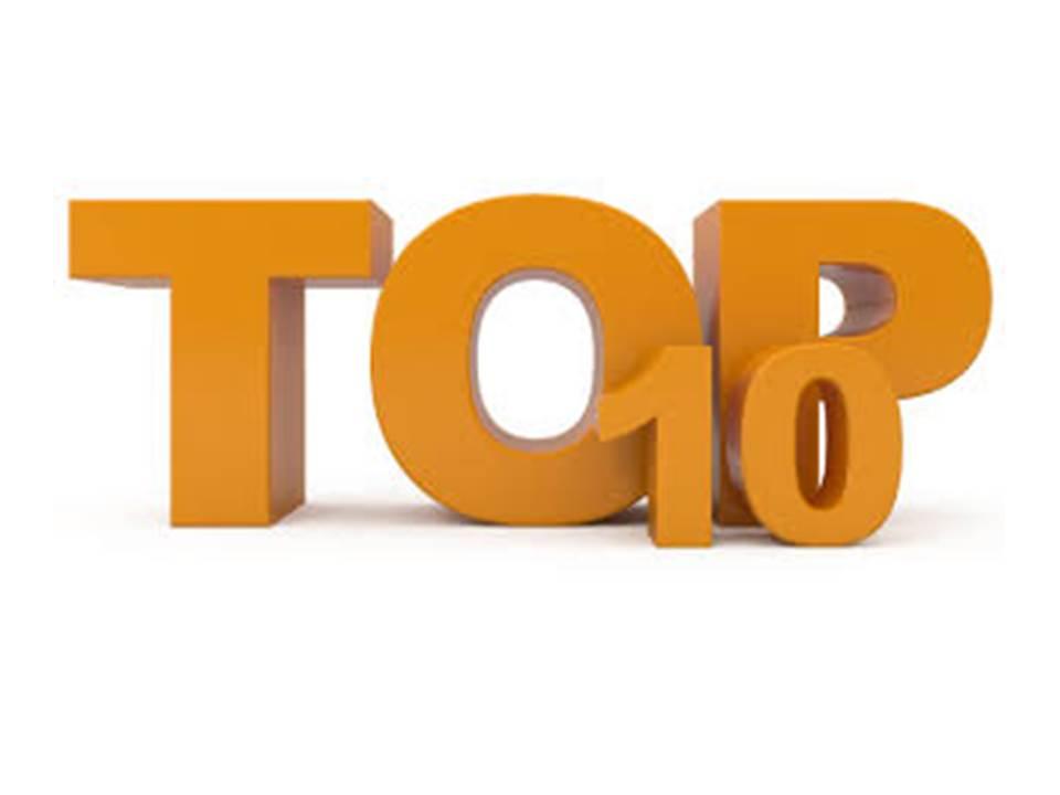 Top 10 quiz