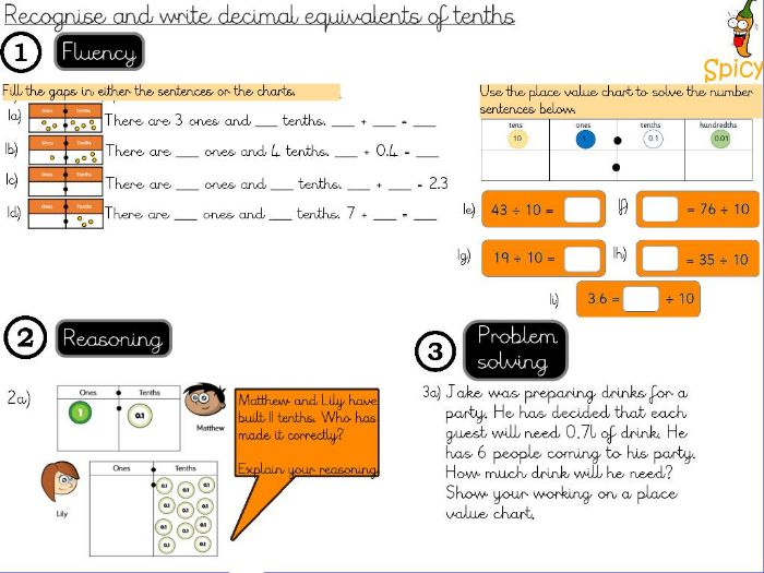 Decimals- Recognise and write decimal equivalents of tenths