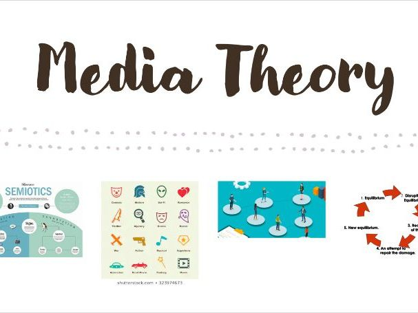 A-Level Media studies theory posters