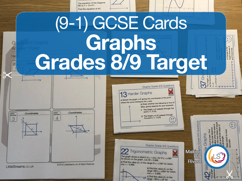 Graphs | Grade 8/9 target New 9-1 GCSE Maths