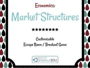 Economic Market Structures Customizable Escape Room Game