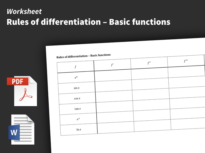 Worksheet – Rules of differentiation – Basic functions