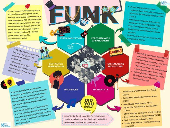 Funk - Quick Outline